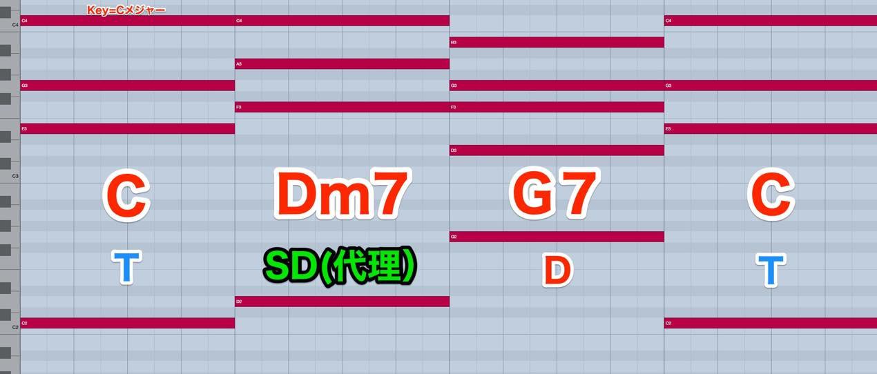 CDm7G7C