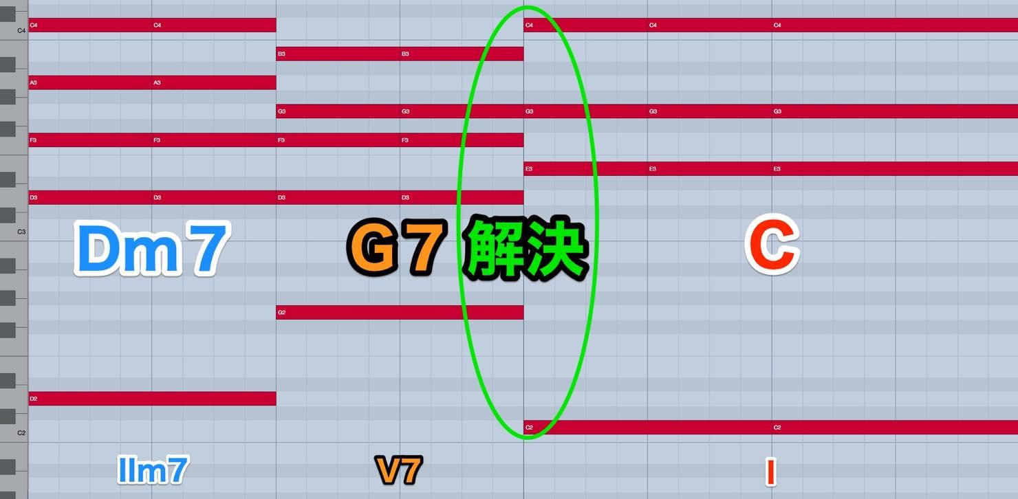 Dm7G7C