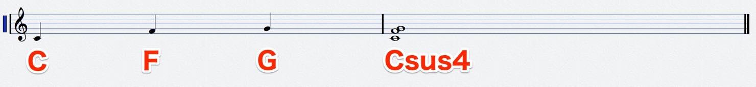 Sus4_score