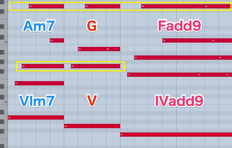 am7-g-fadd9