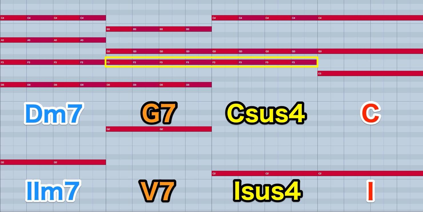 Dm7G7Csus4C