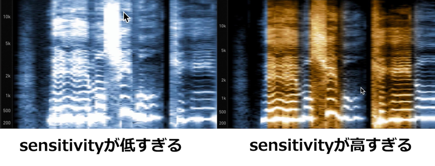 Sensitivity_comparison