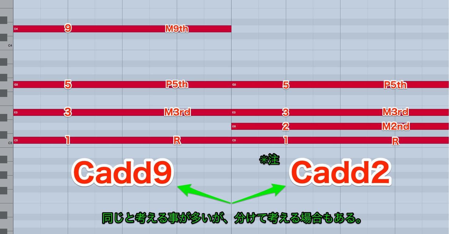 add9_add6