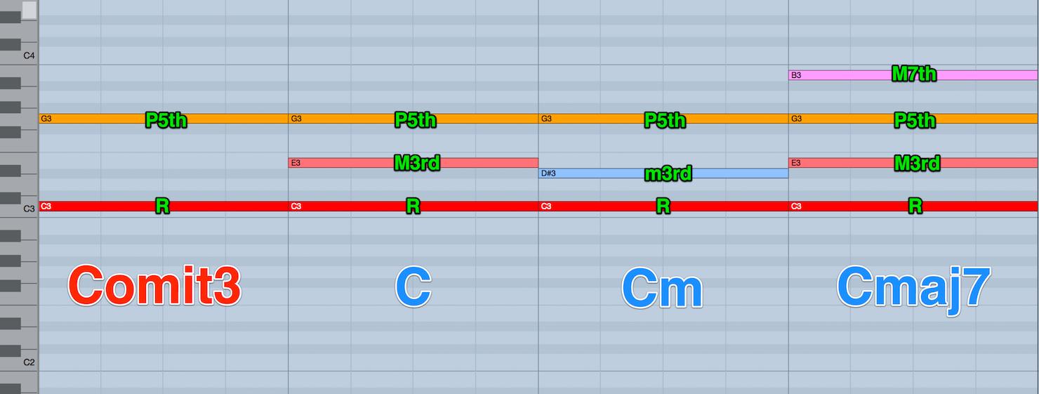 omit_comparison