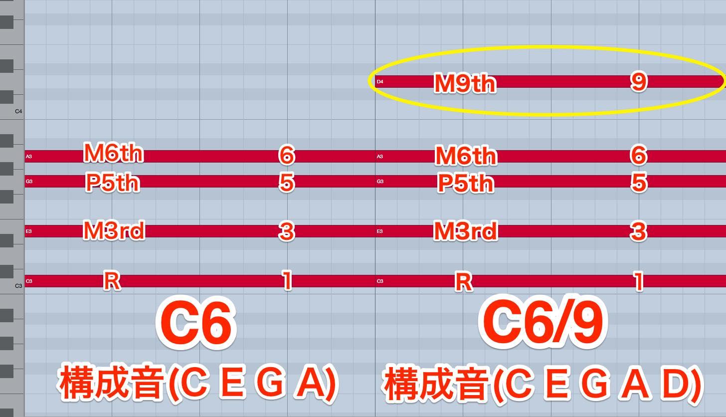 c69_daw