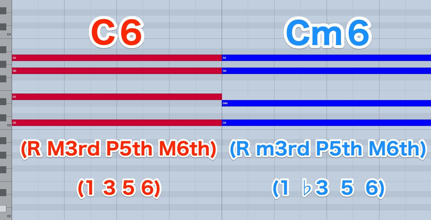 c6cm6