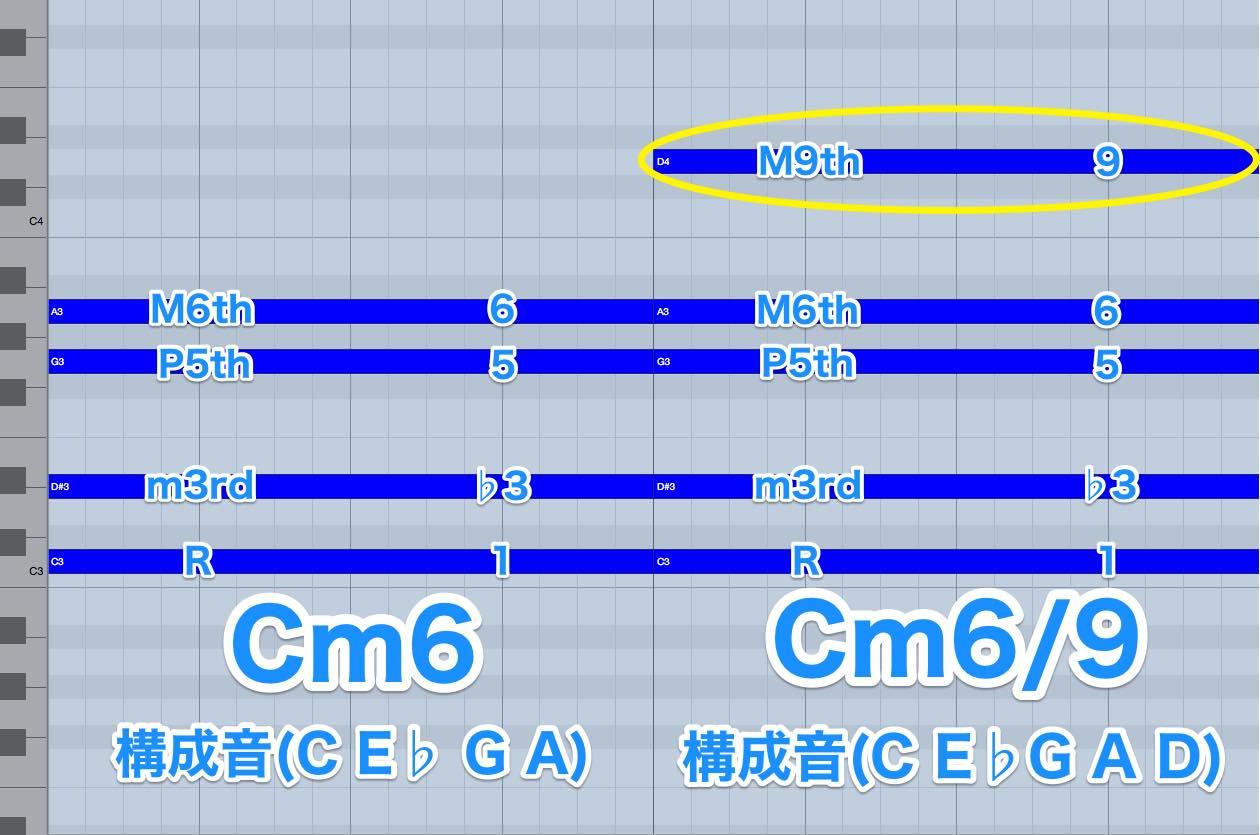 cm69_daw