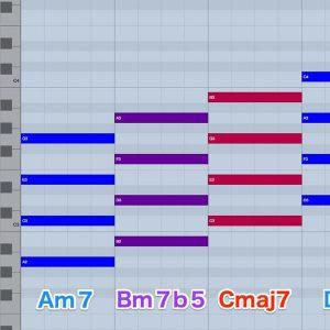 46. 4和音の(ナチュラル)マイナー・ダイアトニックコード 音楽理論
