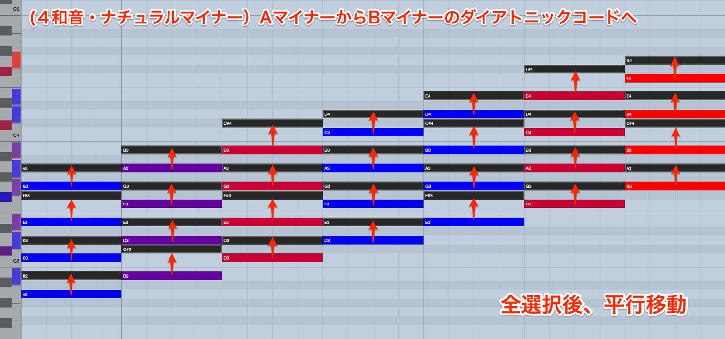 minor_diatonic_transpose