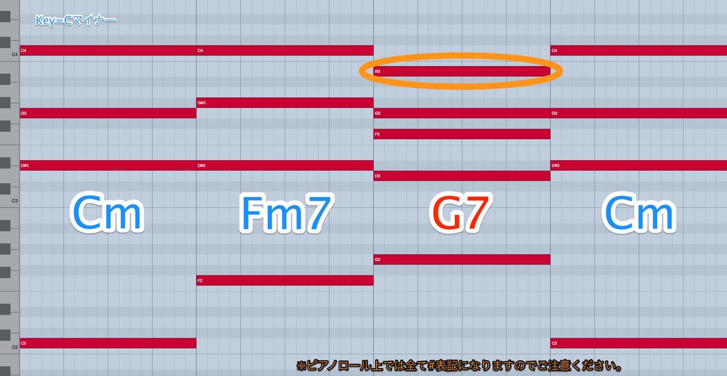 cmfm7g7cm