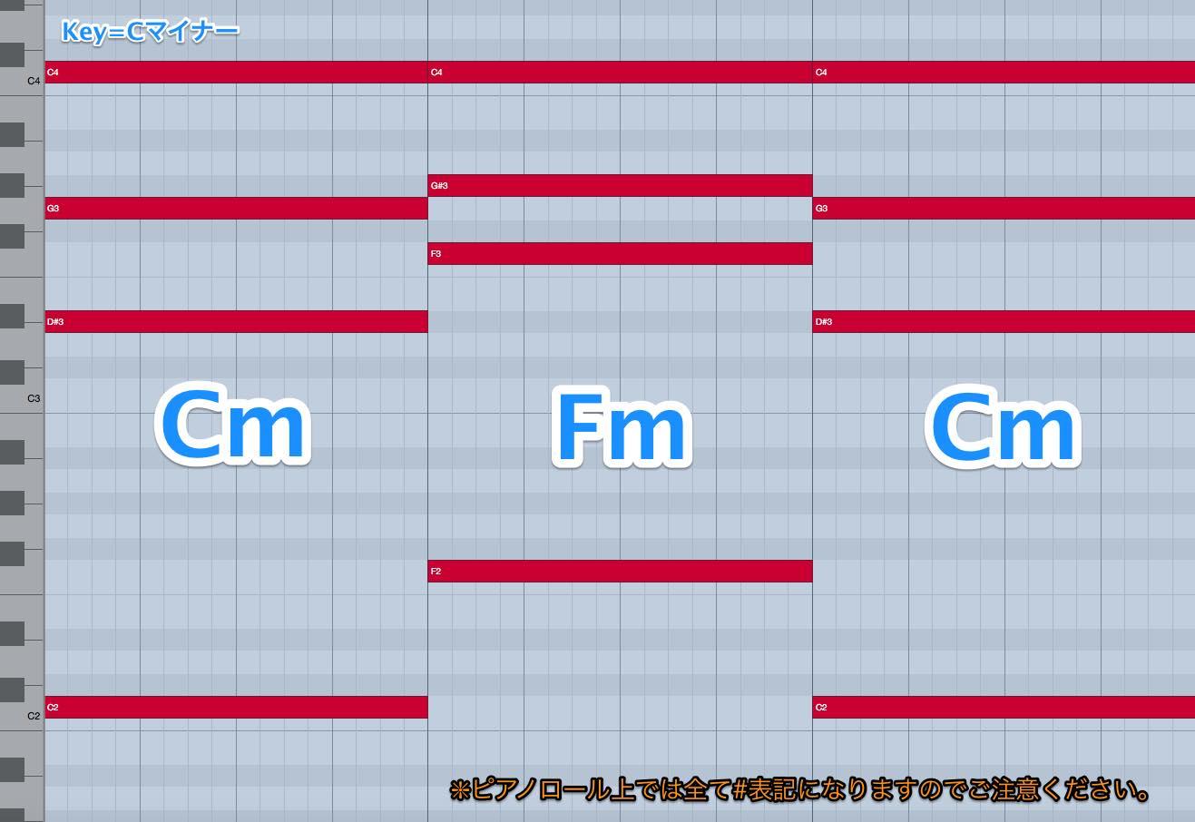 cmfmcm