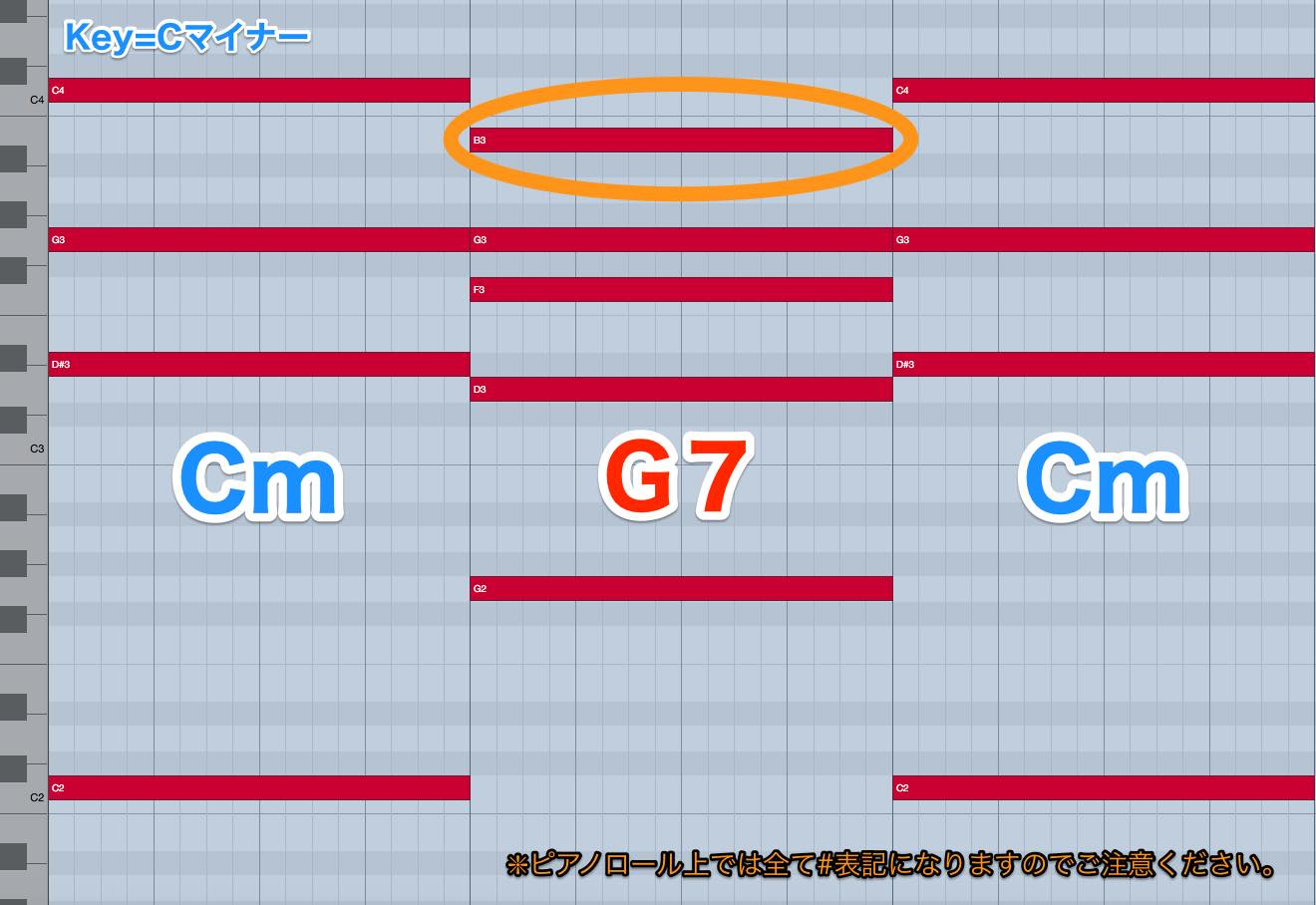 cmg7cm