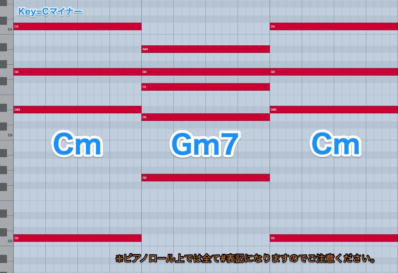 cmgm7cm