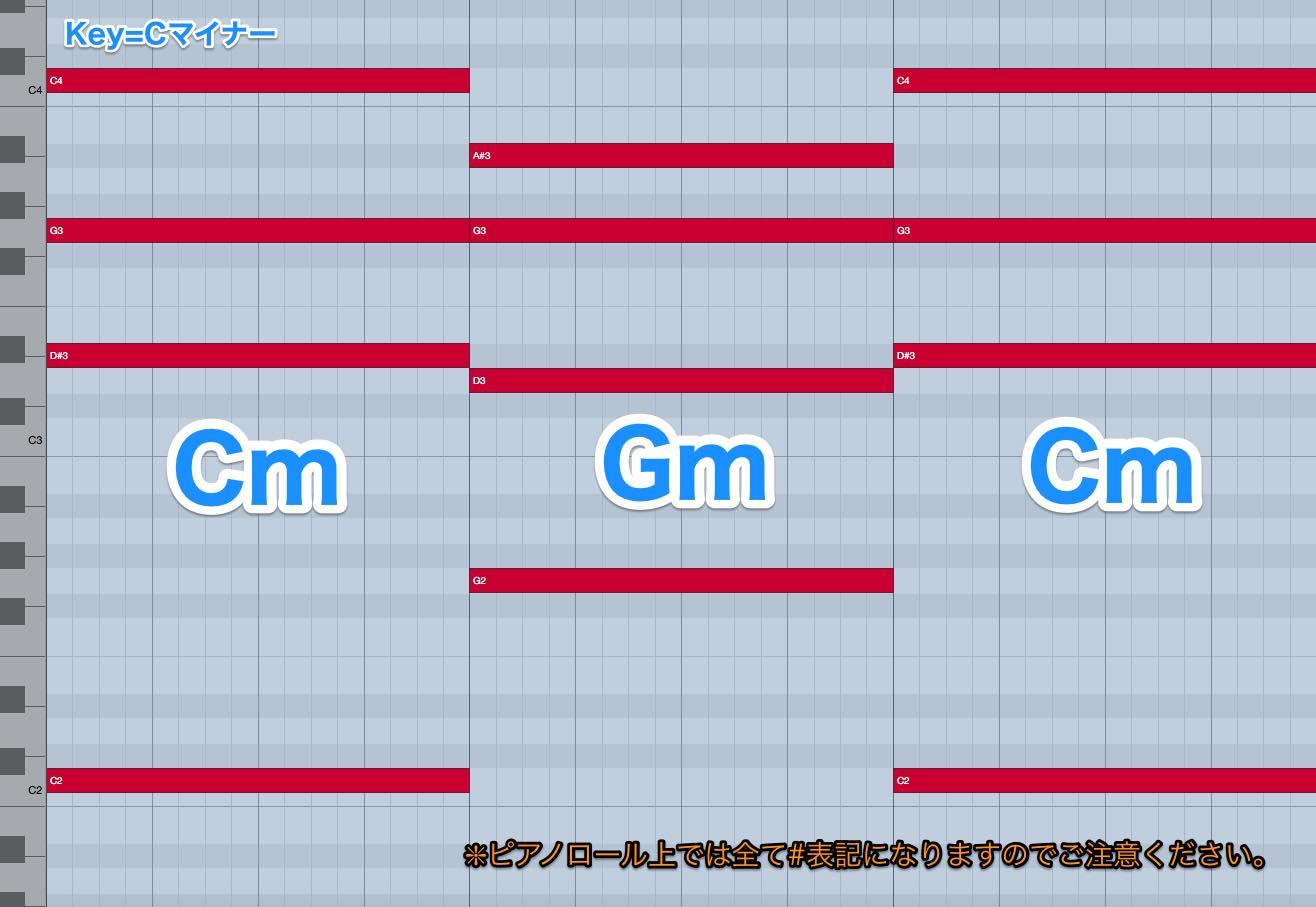 cmgmcm