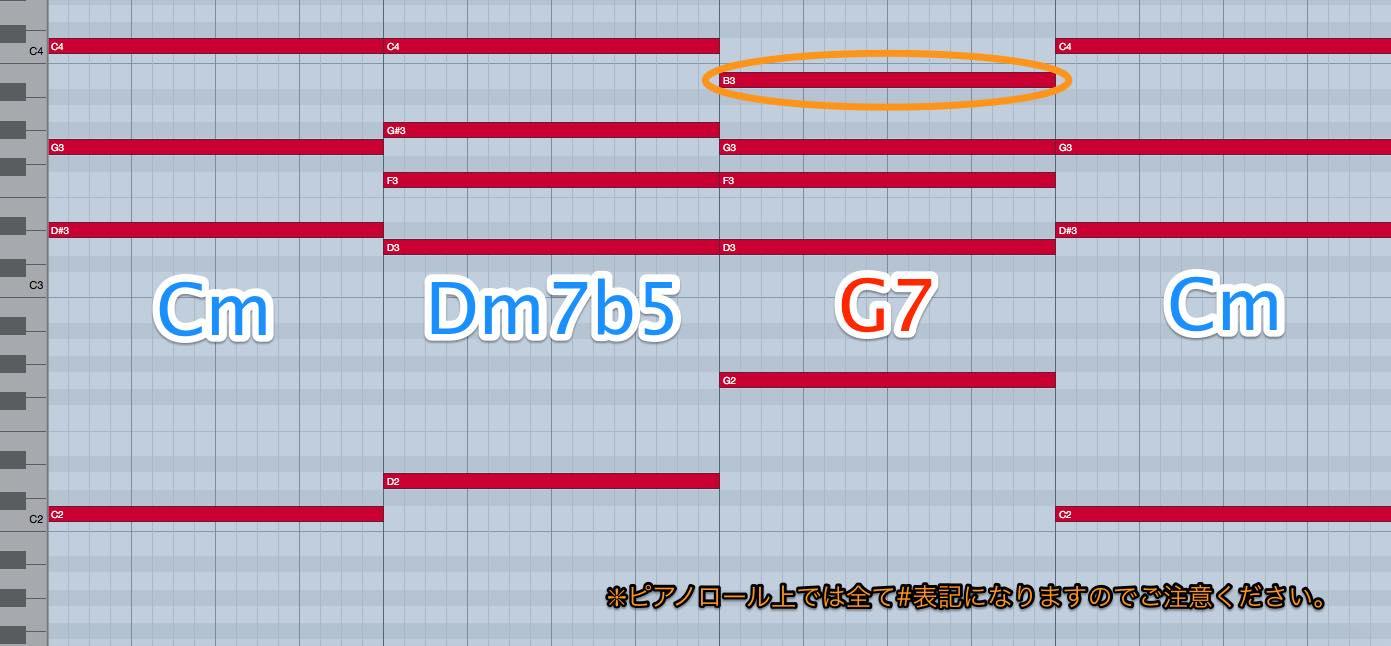CmDm7b5G7Cm