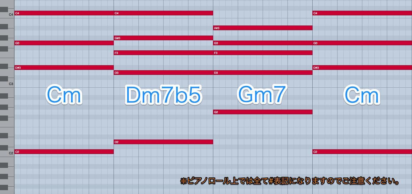 CmDm7b5Gm7Cm