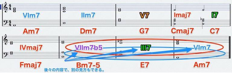 FMTTM_chord
