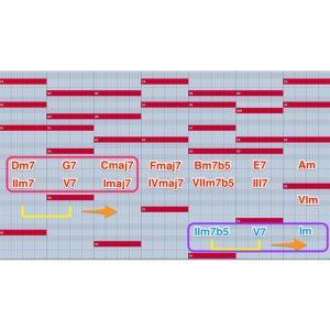 メロディック・マイナースケールとノンダイアトニックコードの存在/音楽理論講座