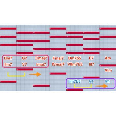 メロディック・マイナースケールとノンダイアトニックコードの存在