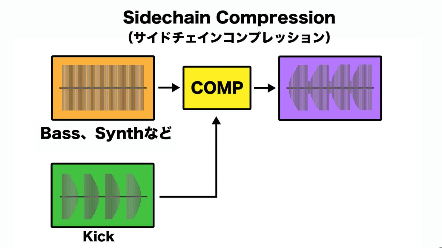 side chain