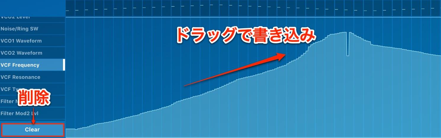 MIDI CC-1
