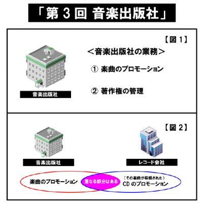 music_law_business-3_eye