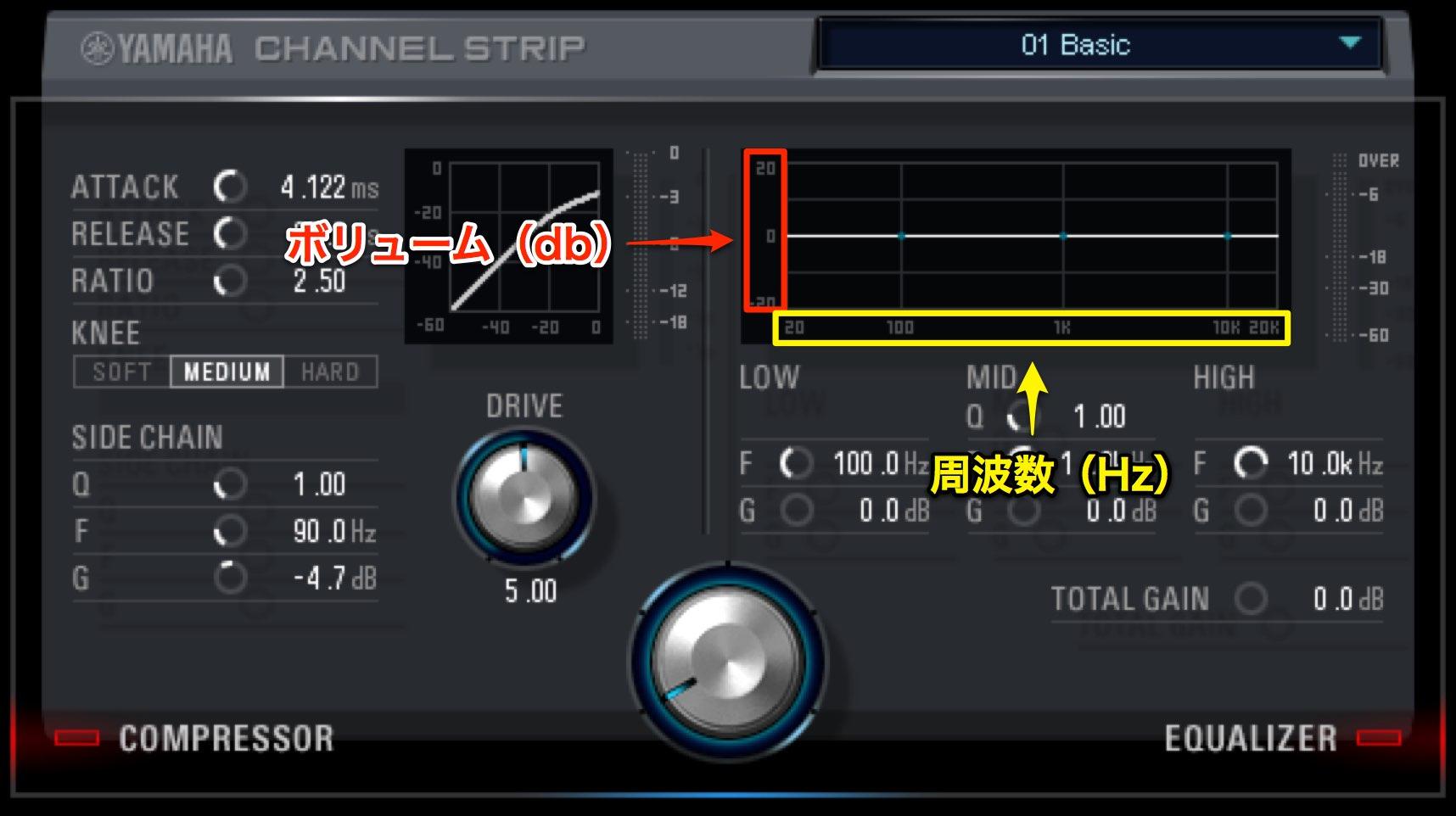 db_Hz