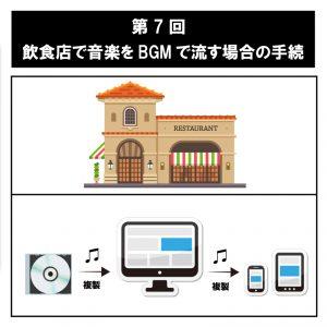 第7回「飲食店で音楽をBGMで流す場合の手続」クリエーターのための音楽著作権(ビジネス編)