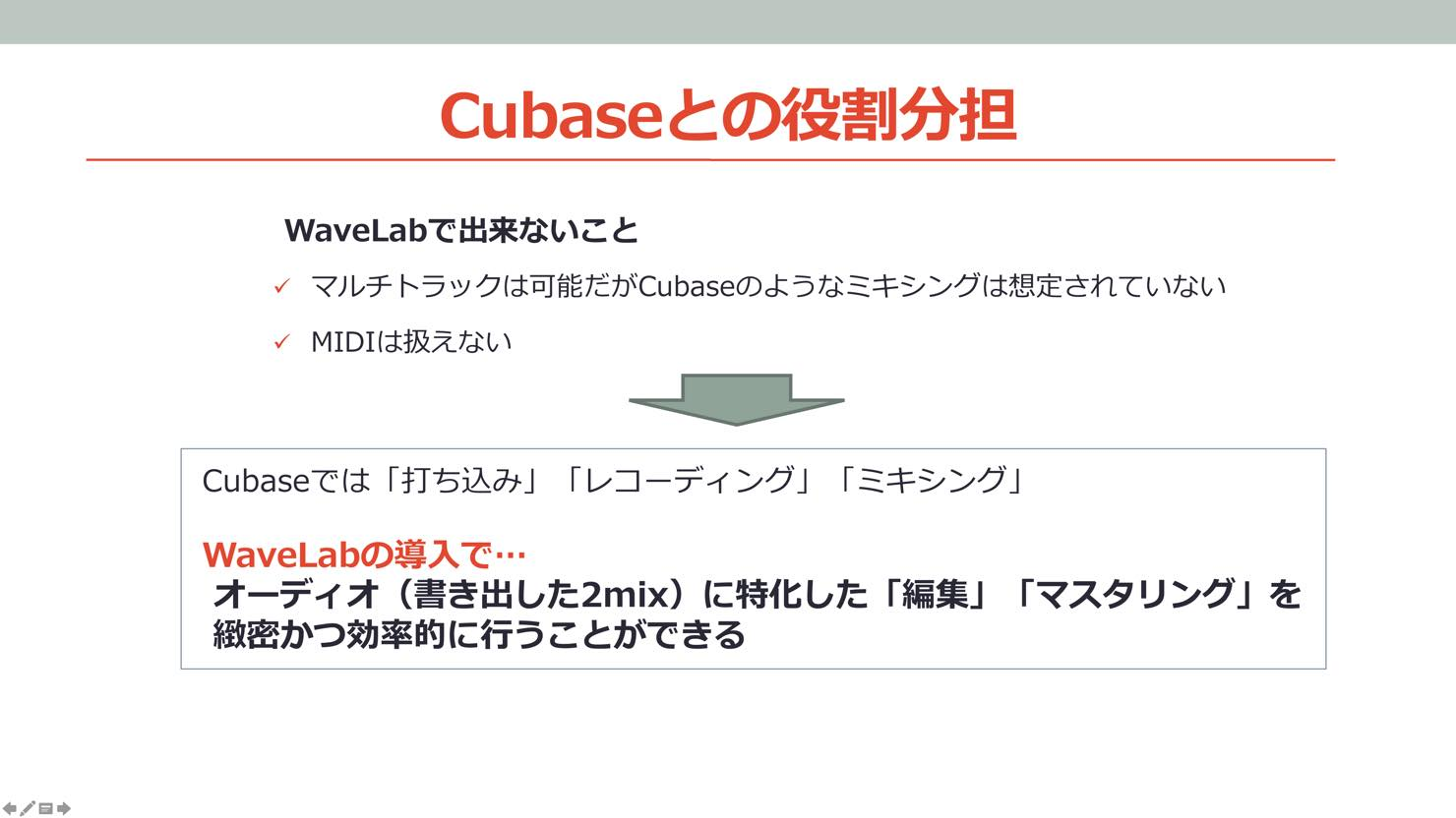 with_cubase