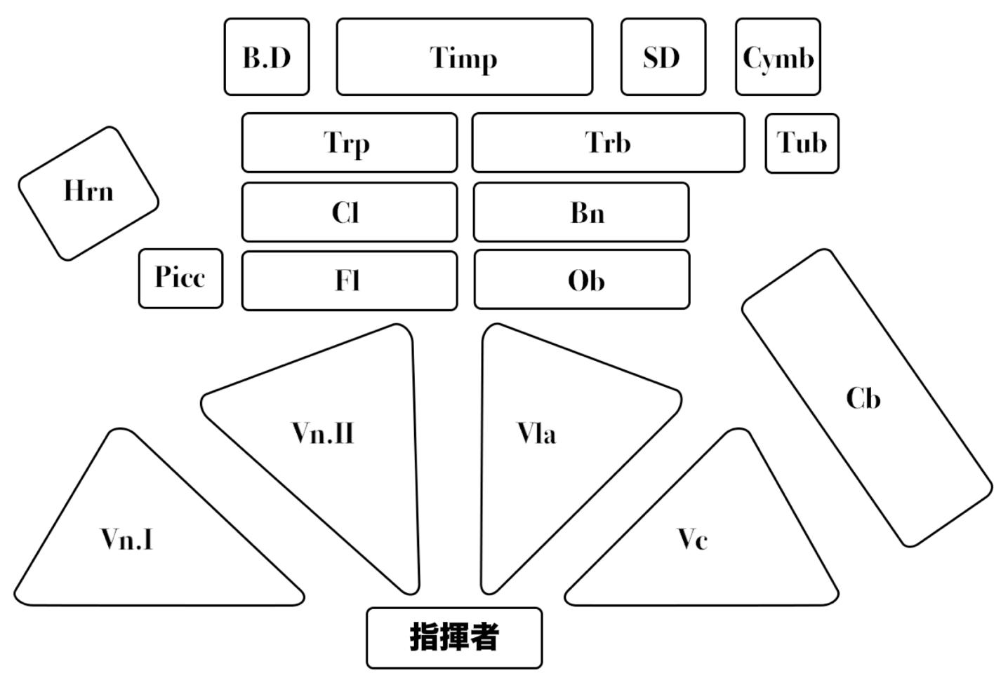 オーケストラ定位-1