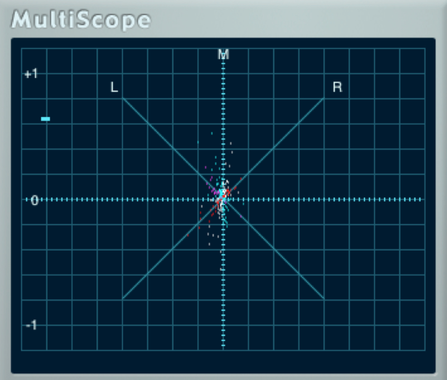 MultiScope 2