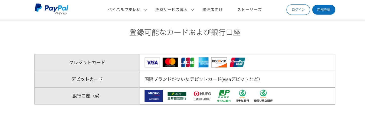 paypal-支払い