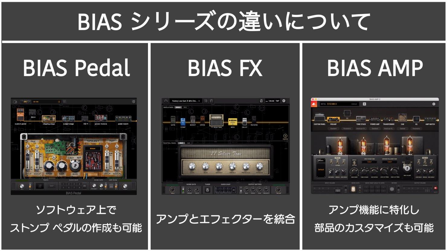 BIAS-series-fx-pedal-amp