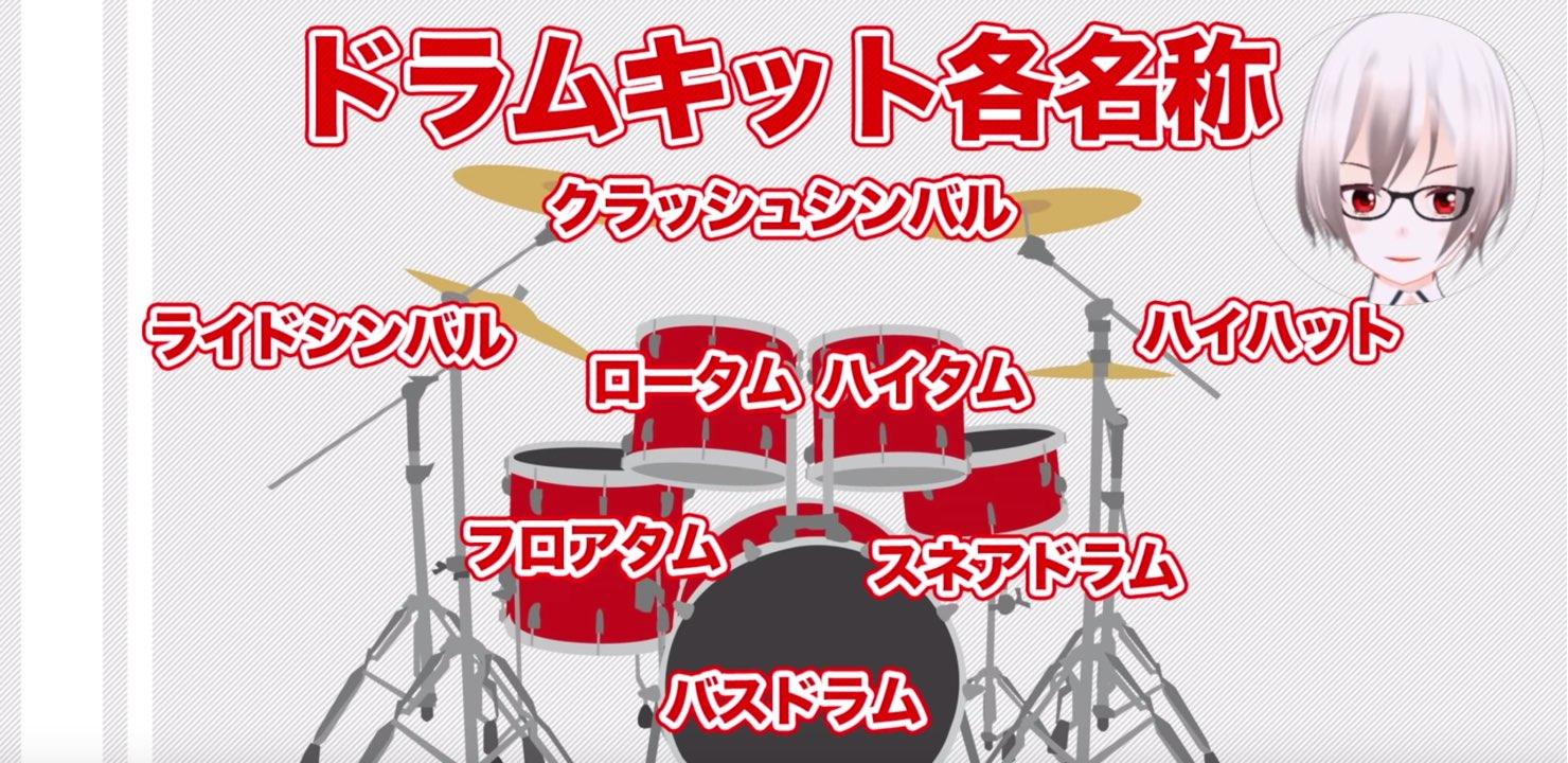 bandlab-2-drums-1