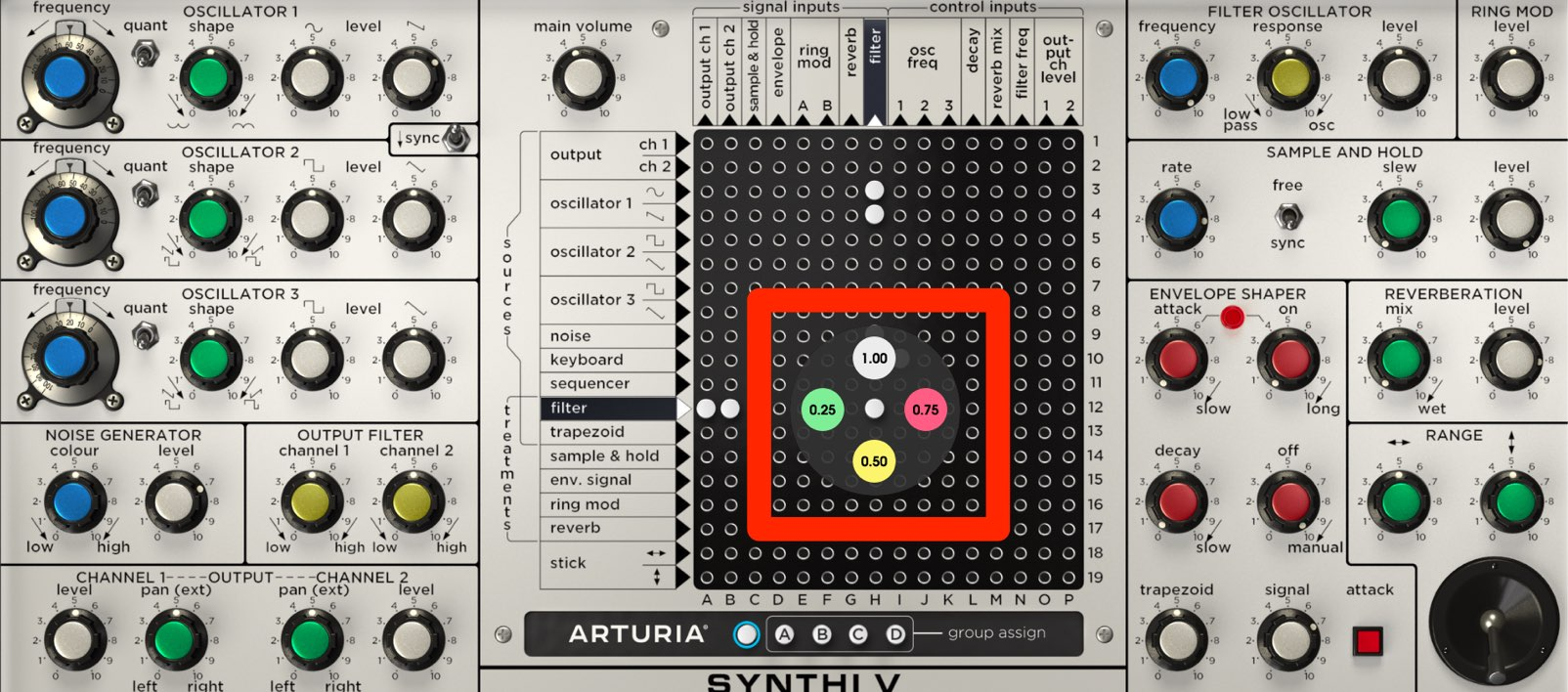 Synthi V Amout Levels