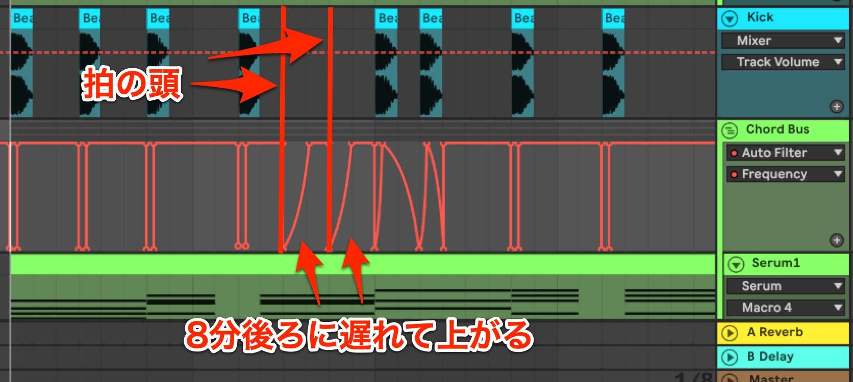 Future Bass コード LPF8
