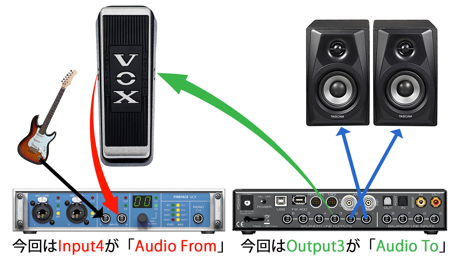 External Audio Effect