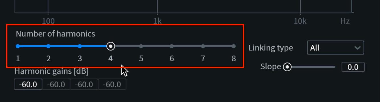 Number of Harmonics