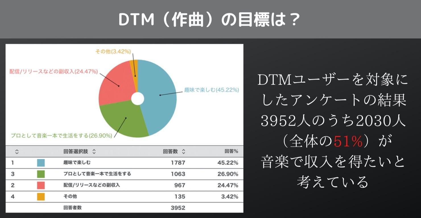 2020_DTM_User_Survey_Results