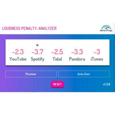 loudness_penalty_eye