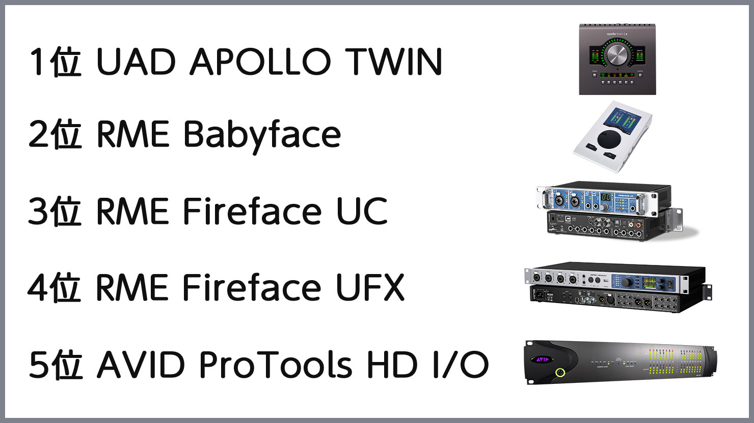 AudioInterface-Ranking-Pro-2020