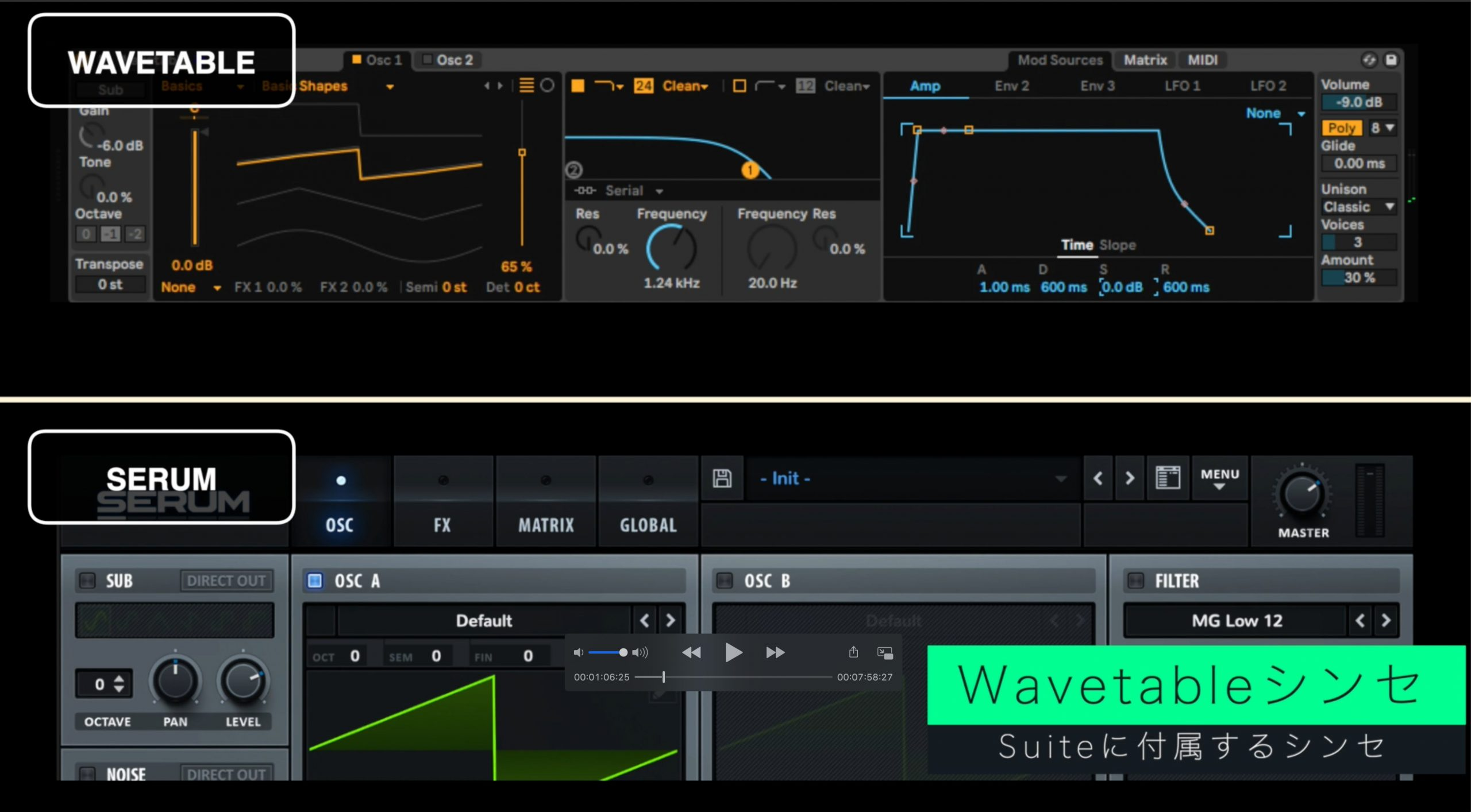 serum vs wavetable