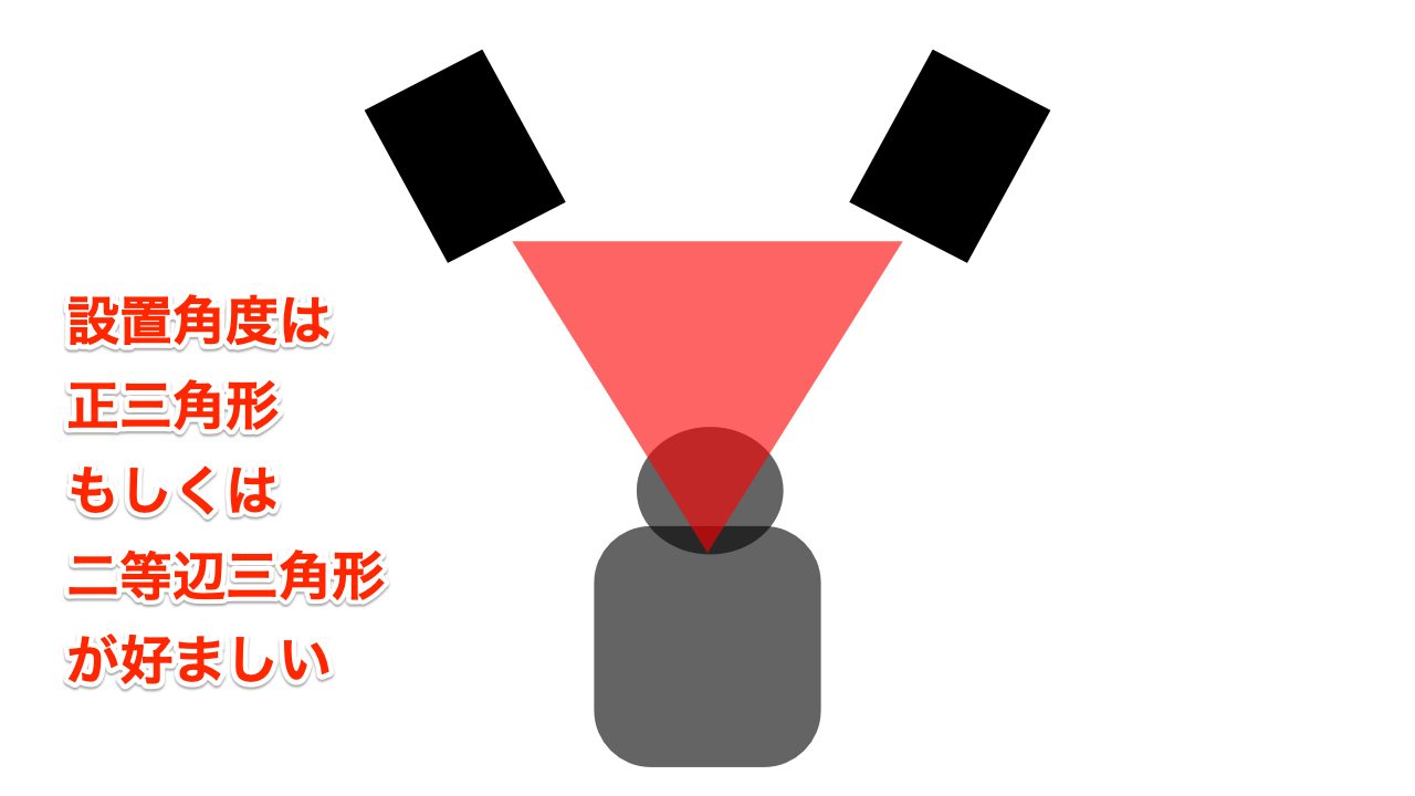 スピーカー角度2