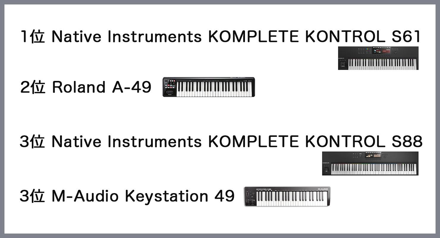 pro-midi-keyboard-ranking