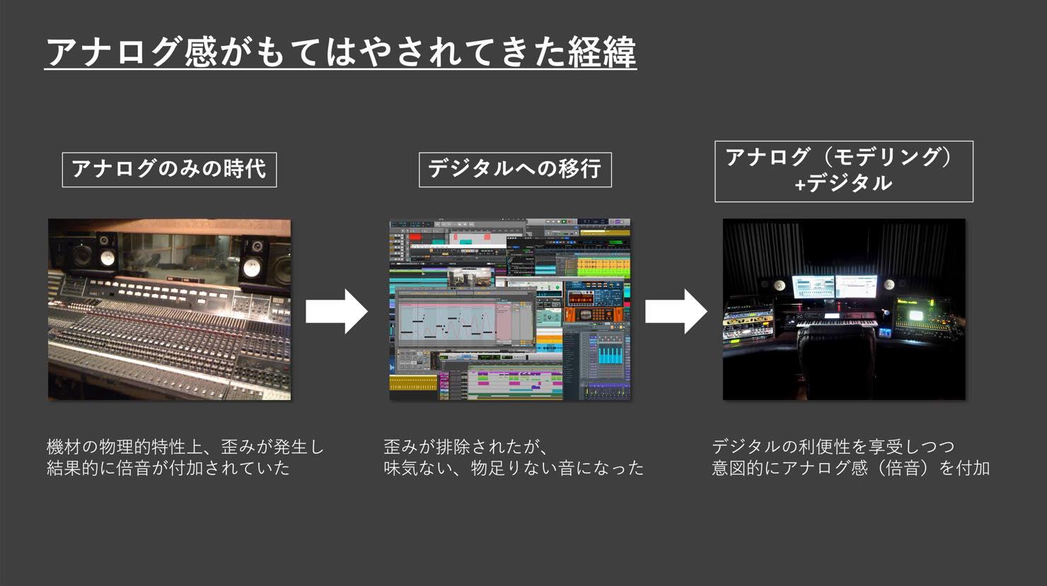 analog history