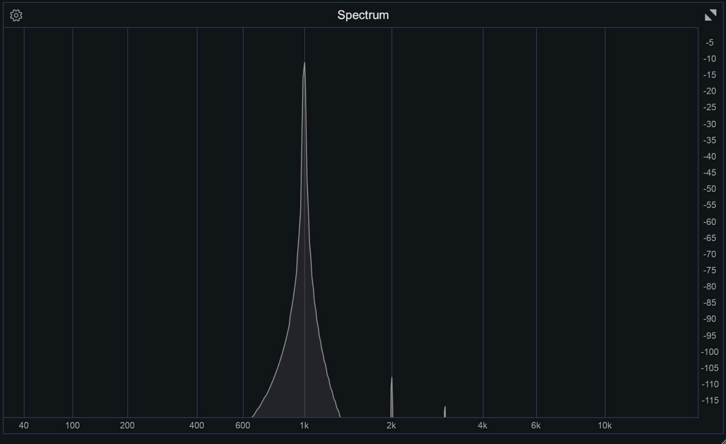 sine wave 1k