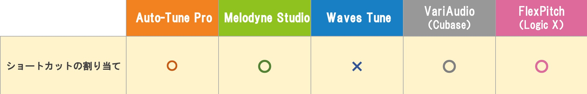 Pich補正ソフト比較表_の_ワークシート